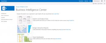 sharepoint templates 2013 sharepoint templates site templates for sharepoint 2013