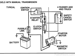 diagram on wiring diagram 1992 honda civic fuse box and circuit com bosch starter relay image details tomos wiring diagrams