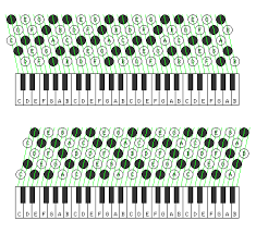 Accordion Keys Chart Some Interesting Keyboards