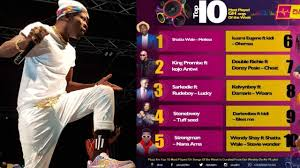 Wow Shatta Wale Melissasong Tops Chart On Gh Most Played Song Of The Week Count Down By
