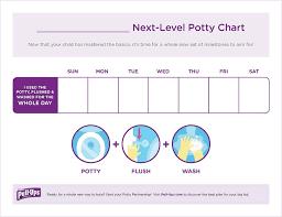 Pull Ups Rewards Chart Pull Ups Printable Potty Chart Robyns Nest Psychology