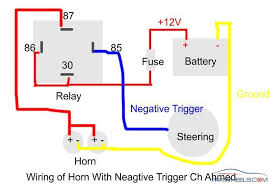 horn cutout wiring wiring diagram site how to install relay horn mechanical electrical pakwheels steering column horn wiring horn cutout wiring