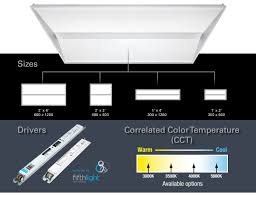 led troffer wiring diagram for encounter led wiring diagrams cars recessed led commercial led light fixture energy efficient description metalux encounter