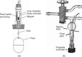 Drill Pipe Float Valve Size Chart Float Valve An Overview Sciencedirect Topics