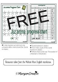 Free Juz Amma Progress Chart Quran Islam Muslim Kids