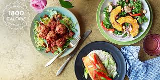 1800 Calorie Diet Meal Plan For 7 Days Lose Up To 2 Pounds