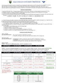 Yale Insulin Infusion Protocol Download Scientific Diagram