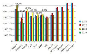 Car Disclosure Chart Car Sales China Archives Carsalesbase Com