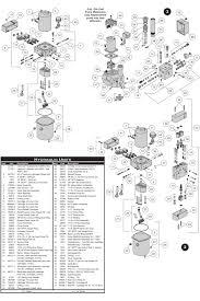 barnes snow plow wiring diagram wiring diagram barnes snow plow wiring diagram wiring diagram librarywrecker hydraulic wiring diagram wiring diagrams onewrecker hydraulic wiring
