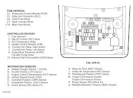 oldsmobile 88 engine diagram wiring diagram options 1998 oldsmobile 88 engine diagram 1998 oldsmobile 88 wiring 1997 olds 88 engine diagram 1998 oldsmobile