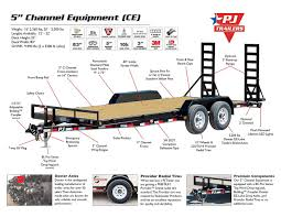 pj dump trailer wiring electrical work wiring diagram \u2022 Tractor-Trailer Electrical Wiring Diagrams pj dump trailer wiring diagram gallery wiring diagram rh visithoustontexas org landscape trailers dump bed trailer