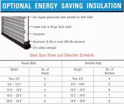 insulated roll up garage doorsCommercial Garage Doors Series S24  SN24  Garage Door Repair