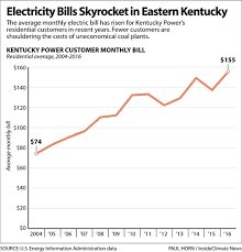 Electricity Cost Chart Chart Electricity Costs Rates And Fees Skyrocket In