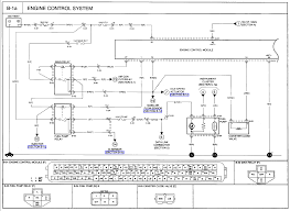 wiring diagram kia sportage 2002 wiring image i have a 02 kia sportage 4cyl automatic a p1624 and a on wiring diagram