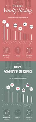 Chaps Dress Size Chart Find Out Which Clothing Brands Run Too Big Or Small With