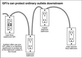 residential ground fault circuit interrupters gfci a diagram of one gfci protecting several downstream units