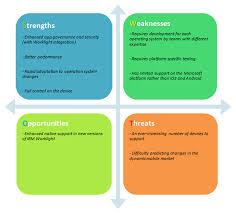 Swot Model Swot Analysis Hybrid Versus Native Development In Ibm Worklight