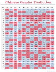 Chinese Calendar Gender Prediction Chart 2013 Printable Chinese Gender Prediction Chart Chinese Gender