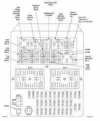 98 jeep cherokee fuse diagram 98 jeep cherokee fuse panel diagram 1999 jeep grand cherokee fuse box diagram at Jeep Xj Fuse Diagram