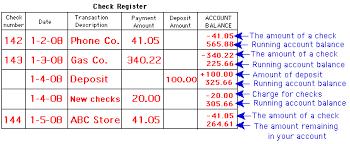 Check Register Balance Under Fontanacountryinn Com