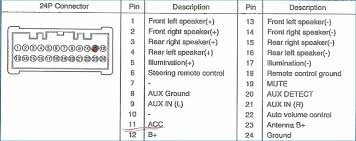 2005 hyundai wiring diagram wiring diagram services \u2022 2013 Hyundai Sonata Wiring-Diagram at 2005 Hyundai Tucson Radio Wiring Diagram