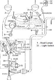john deere wiring diagram wiring diagrams john deere 4020 wiring diagram