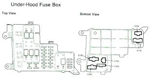 99 honda accord fuse box diagram removal diagrams wiring ideath club honda accord fuse box diagram 2003 99 honda civic dx fuse box diagram accord wiring diagrams publish add 1 1999 honda