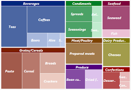 Rgba Color Chart Treemap Special Chart Types Wijmo Docs