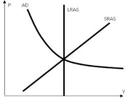 Делаю курсовые и контрольные по дискретной математике июня  Контрольная работа по макроэкономике ВШЭ