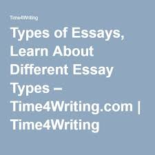 best types of essay ideas essay outline help your student understand different types of essays and learn the four major types of essays required for school success