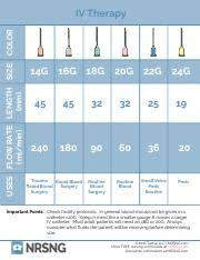 Iv Compatibility Chart Pdf Blood Compatibility Chart Pdf Blood Compatibility Chart