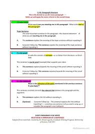 cpr paragraph and essay structure worksheet esl  cpr paragraph and essay structure