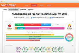 Macronutrient Chart How To Calculate And Track Your Macros Cnet