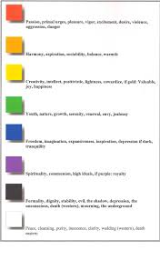 Mood Colors Meanings Photo Album Collection Phlegm Color Chart Coloring Steps