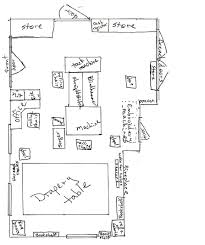 Sewing Room Designs And Layouts Sewing Craft Room Ideas For Sewing Sewing Room Layouts And Designs