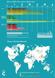 A Forecast of When We\u0027ll Run Out of Each Metal - Visual Capitalist