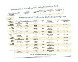 Soap Oil Properties Chart Essential Oils For Soapmaking Chart