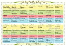Healthy Eating Diet Chart Pin On Diet