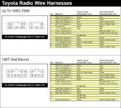 2009 toyota corolla radio wiring diagram 2009 toyota corolla audio wiring diagram images car stereo wiring on 2009 toyota corolla radio wiring diagram