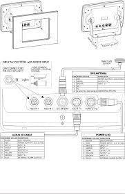 Interphase Chart Master 11 Cvs Bedienungsanleitung Interphase Chart Master 11 Cvs Plus