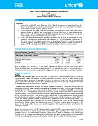Situation Report Document UNICEF Syria Crisis BiWeekly Humanitarian Situation 17