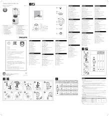 Инструкция по эксплуатации Philips HR217300