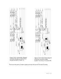 pinnacle sunway services 57