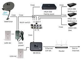swm at&t community Swm 5 Lnb Wiring Diagram Swm 5 Lnb Wiring Diagram #92 directv swm 5 lnb dish wiring diagram