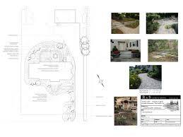 How To Make A Landscape Design Plan How To Plan A Landscape Design Hgtv