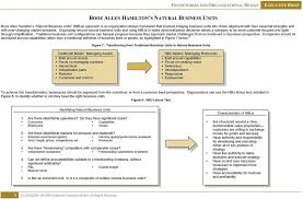 Booz Allen Hamilton Org Chart Frameworks For Organizational Design Executive Brief Pdf