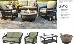 outdoor patio furniture covers canadian tire crunchymustard