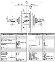 Shimano Nexus Alfine 3 4 7 8 And 11 Speed Technical