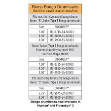 Remo M6 R850 S5 Sd003 Skyndeep Bongo Bongo Derisi 8 5