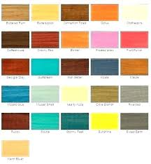Pine Wood Stain Colors Lebrakon